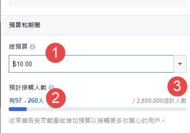 Facebook廣告加強推廣帖子介面