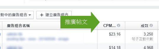 推廣帖文 CPM